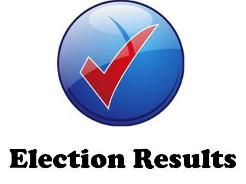 Election results – Class of 2019