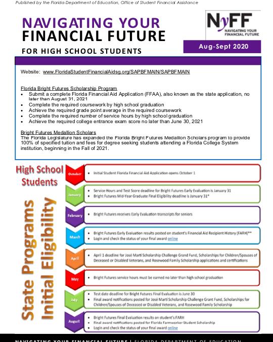 Help Navigate Your Financial Future